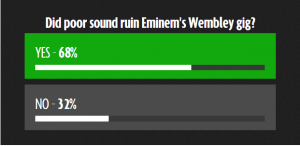 Sound Ruined Eminem Wembley Concert